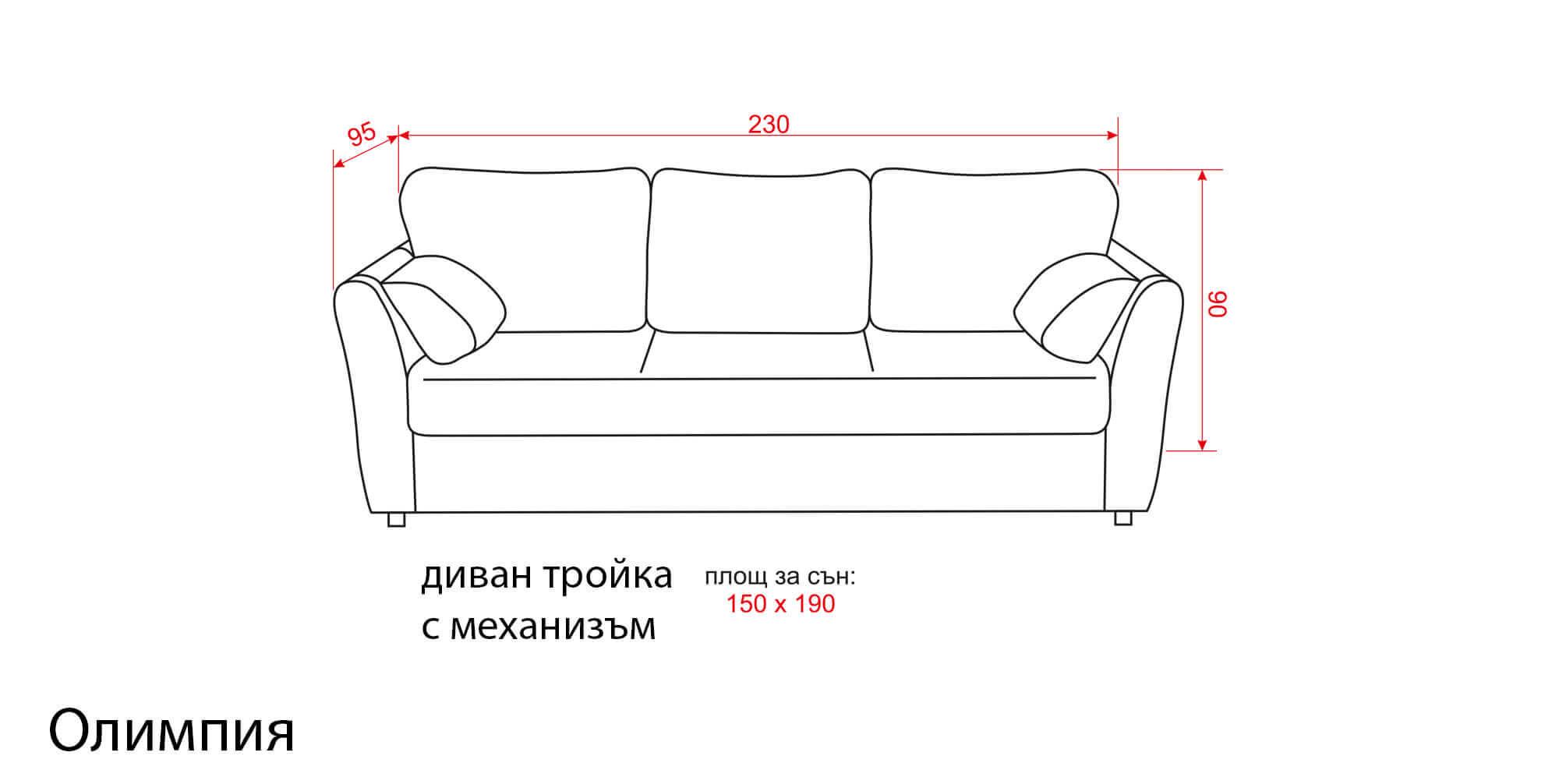 Размери Олимпия